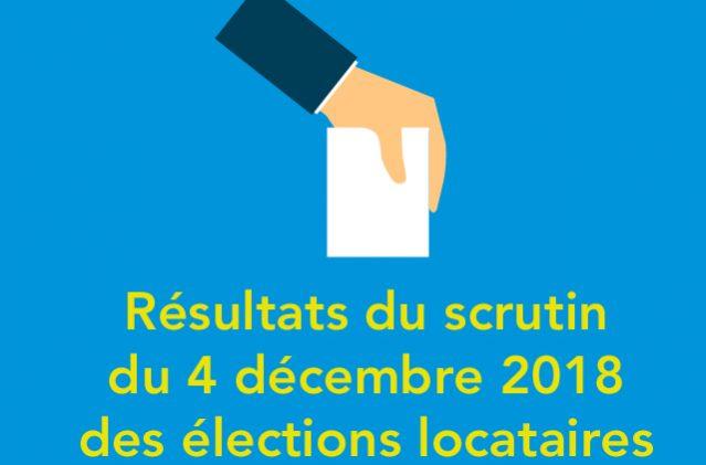 Elections 2018 des représentants des locataires au Conseil d'Administration